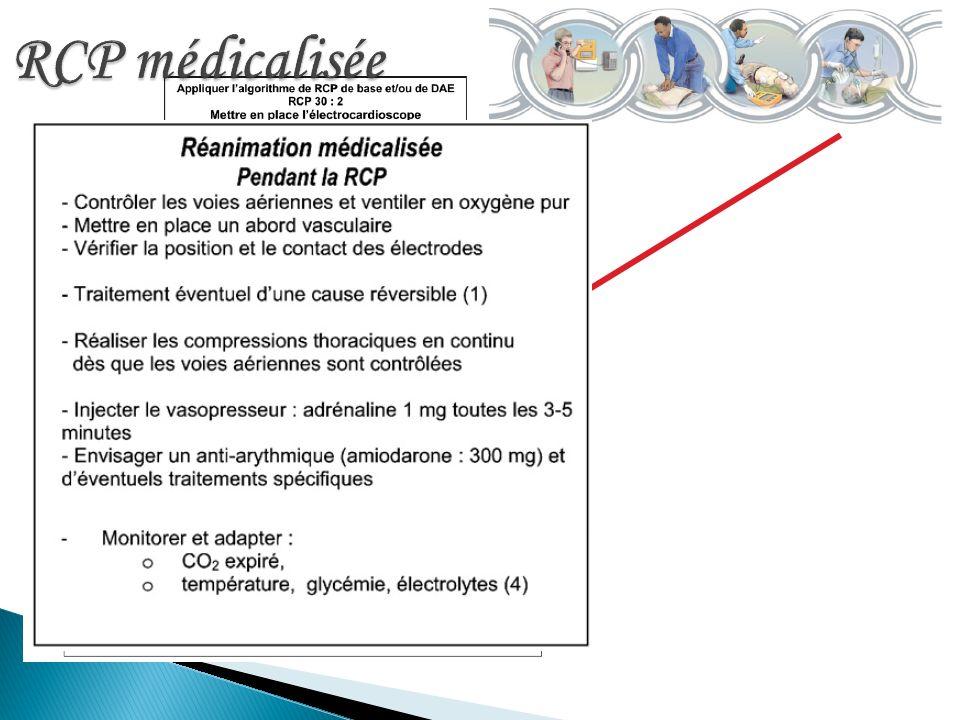 RCP médicalisée