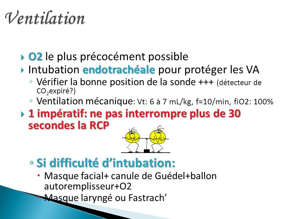 Ventilation Si difficulté d'intubation: