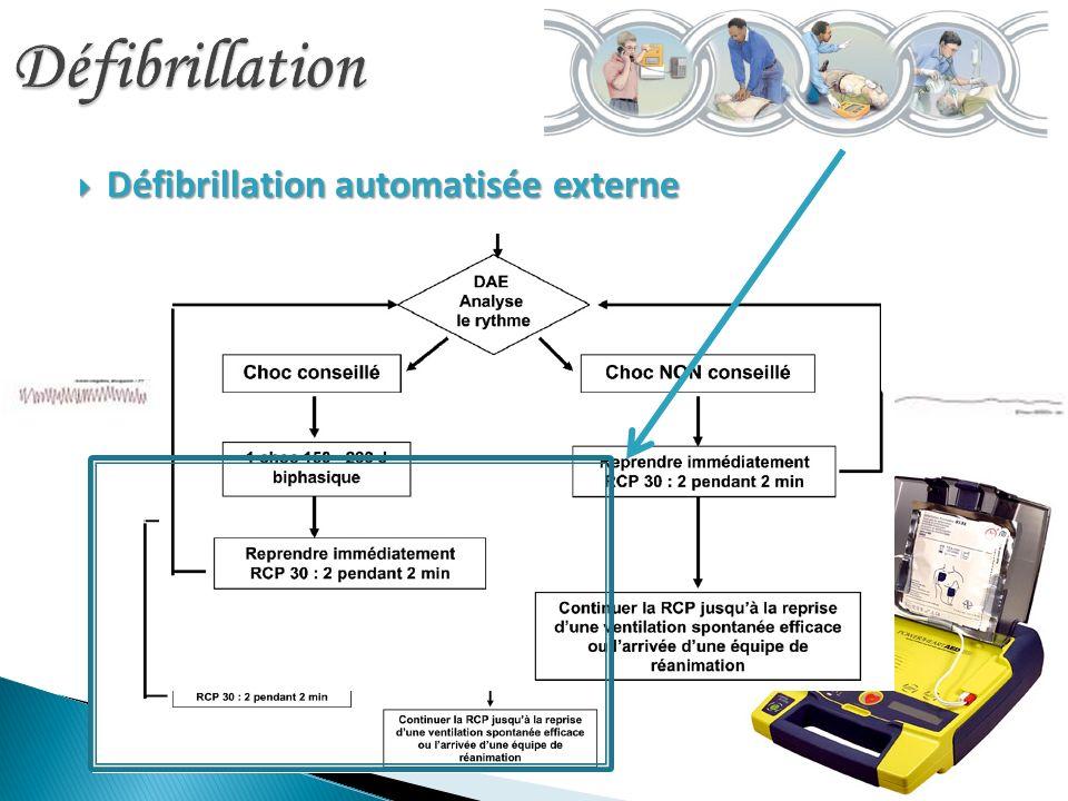Défibrillation Défibrillation automatisée externe