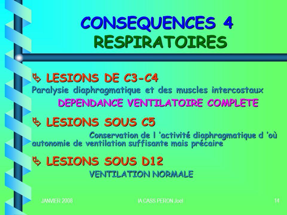 CONSEQUENCES 4 RESPIRATOIRES