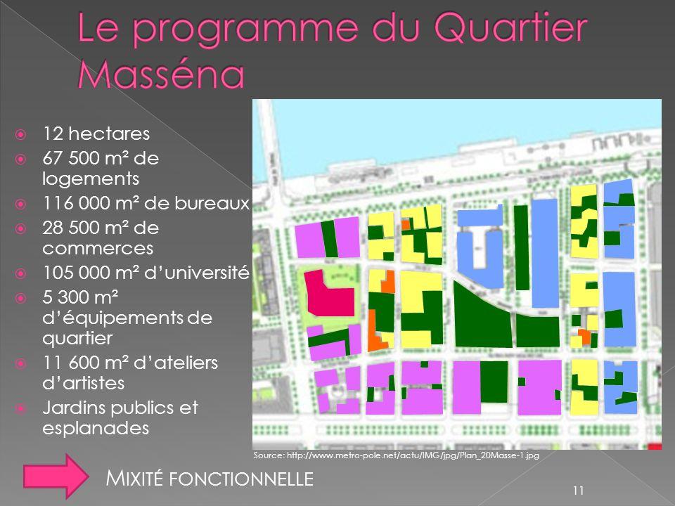 Le programme du Quartier Masséna
