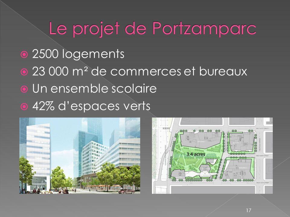 Le projet de Portzamparc