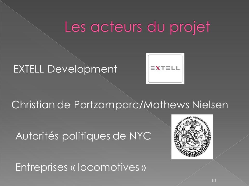 Les acteurs du projet EXTELL Development