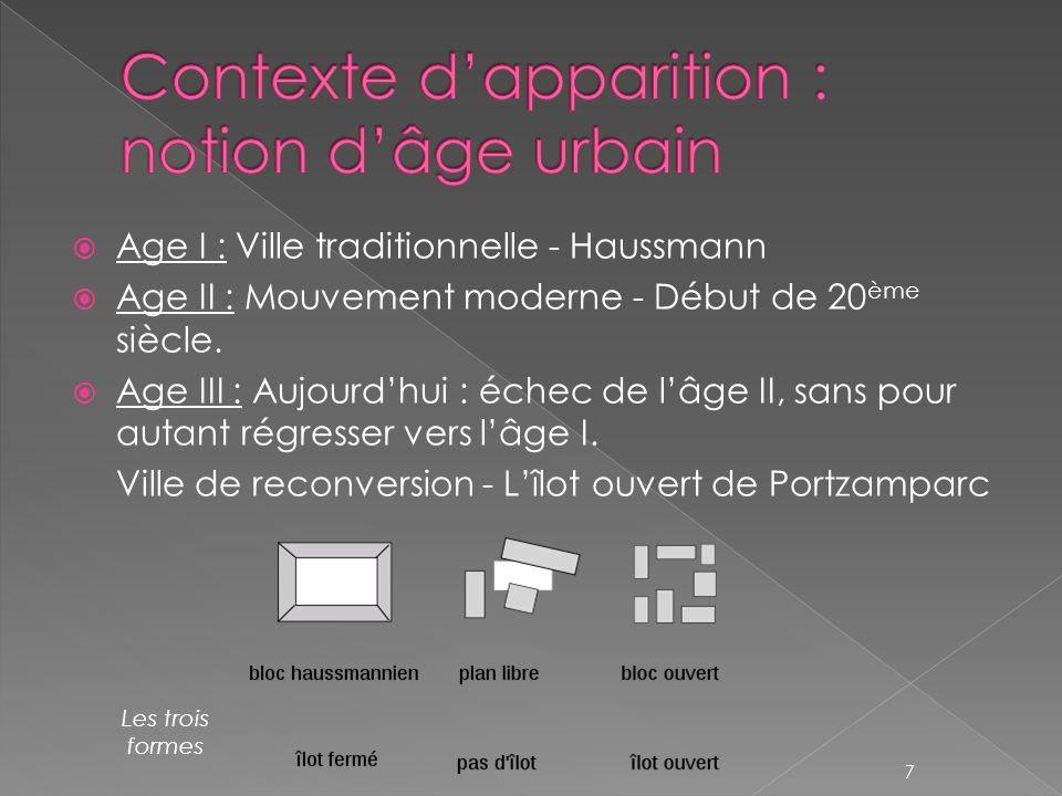 Contexte d'apparition : notion d'âge urbain