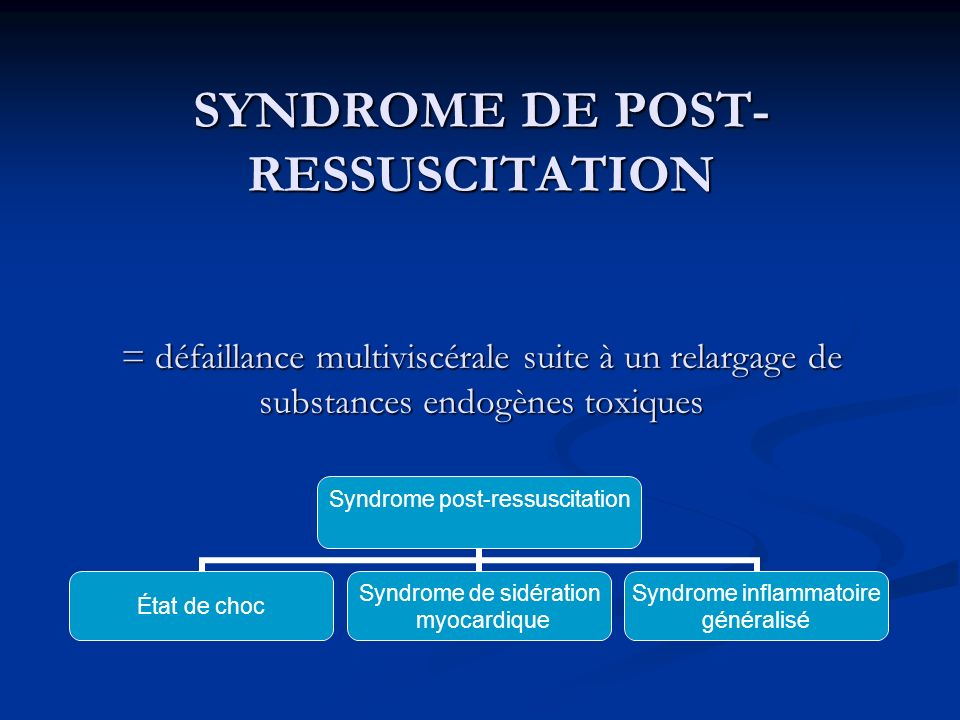 SYNDROME DE POST-RESSUSCITATION = défaillance multiviscérale suite à un relargage de substances endogènes toxiques