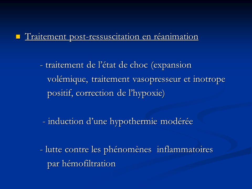 Traitement post-ressuscitation en réanimation