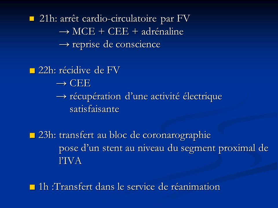21h: arrêt cardio-circulatoire par FV