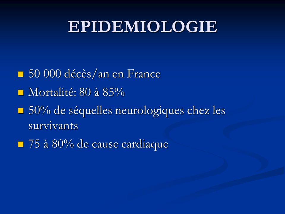 EPIDEMIOLOGIE 50 000 décès/an en France Mortalité: 80 à 85%