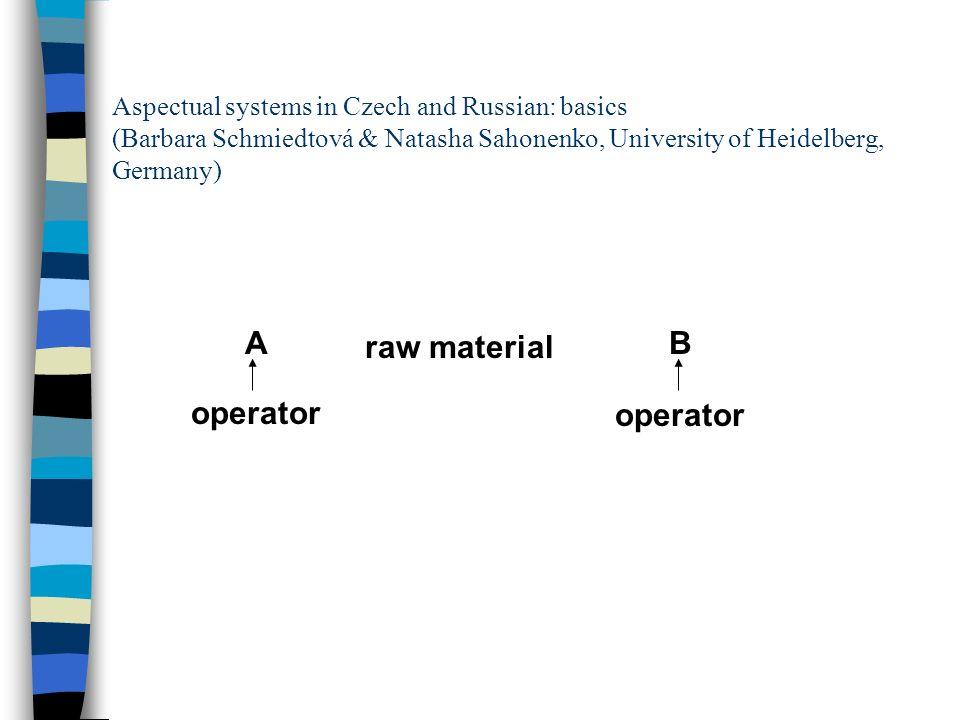 A verb stem raw material B operator operator