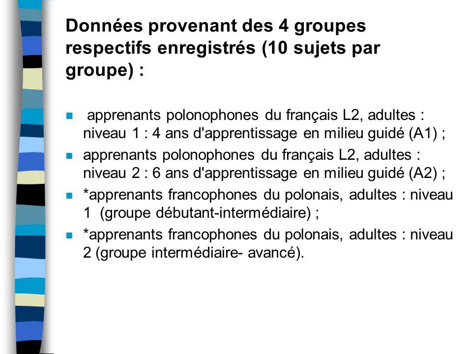 Données provenant des 4 groupes respectifs enregistrés (10 sujets par groupe) :