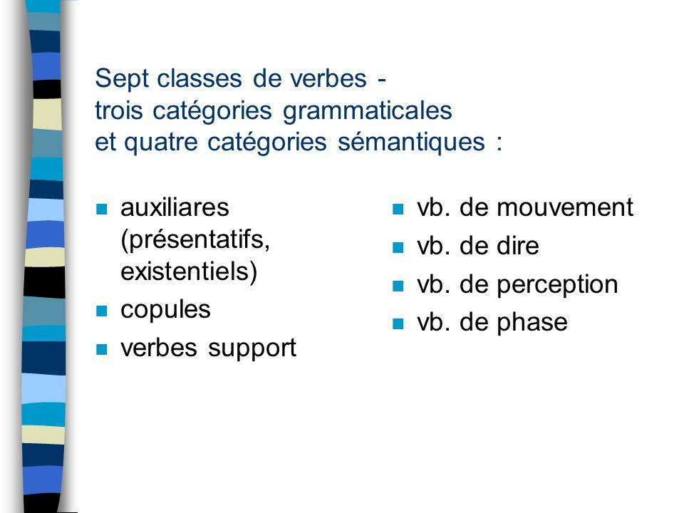 Sept classes de verbes - trois catégories grammaticales et quatre catégories sémantiques :
