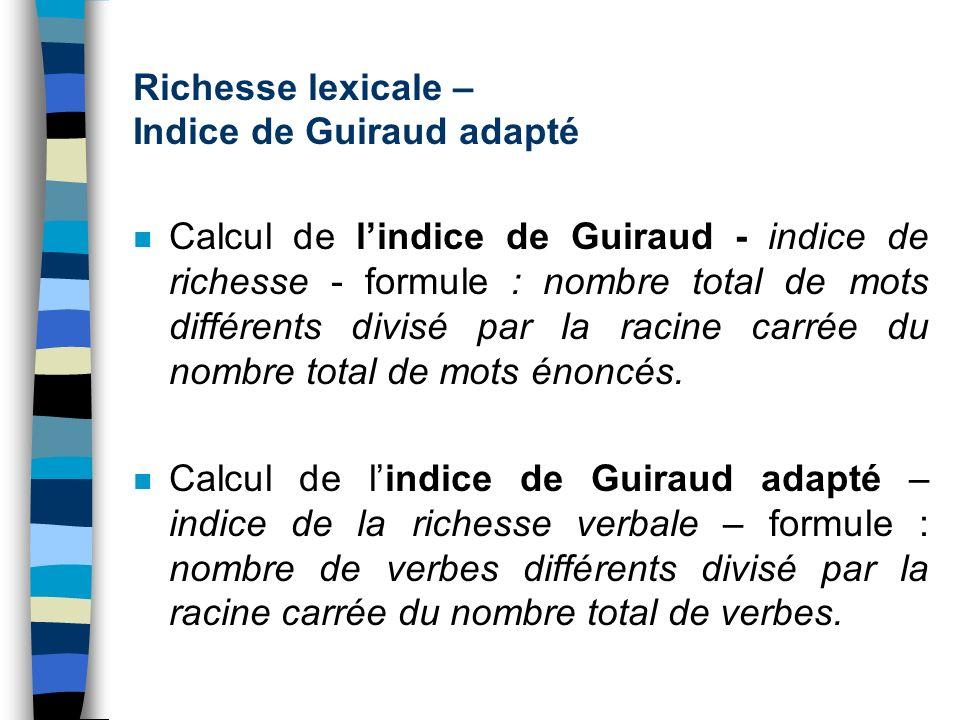 Richesse lexicale – Indice de Guiraud adapté