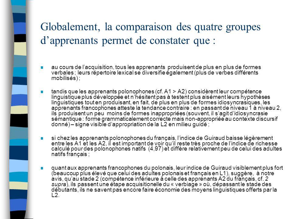 Globalement, la comparaison des quatre groupes d'apprenants permet de constater que :