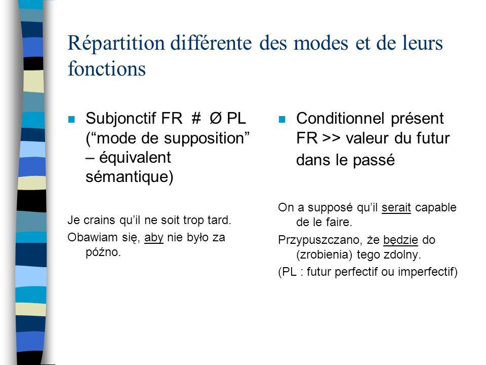 Répartition différente des modes et de leurs fonctions