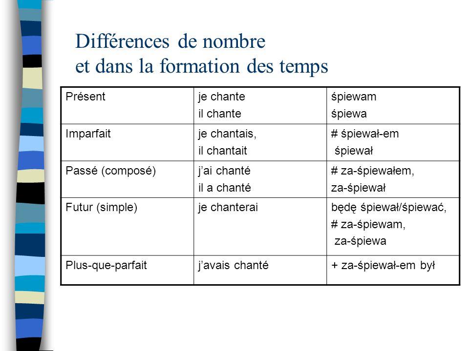 Différences de nombre et dans la formation des temps