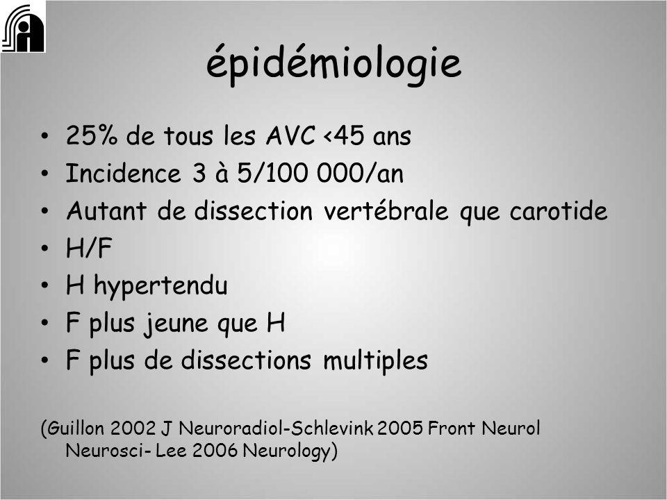 épidémiologie 25% de tous les AVC <45 ans