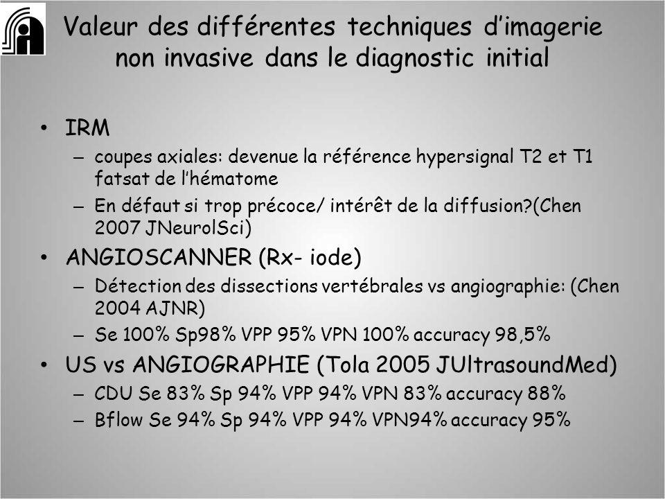 Valeur des différentes techniques d'imagerie non invasive dans le diagnostic initial
