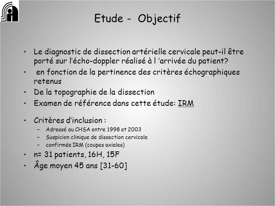 Etude - Objectif Le diagnostic de dissection artérielle cervicale peut-il être porté sur l'écho-doppler réalisé à l 'arrivée du patient