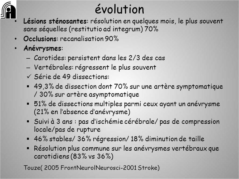 évolution Touze( 2005 FrontNeurolNeurosci-2001 Stroke)