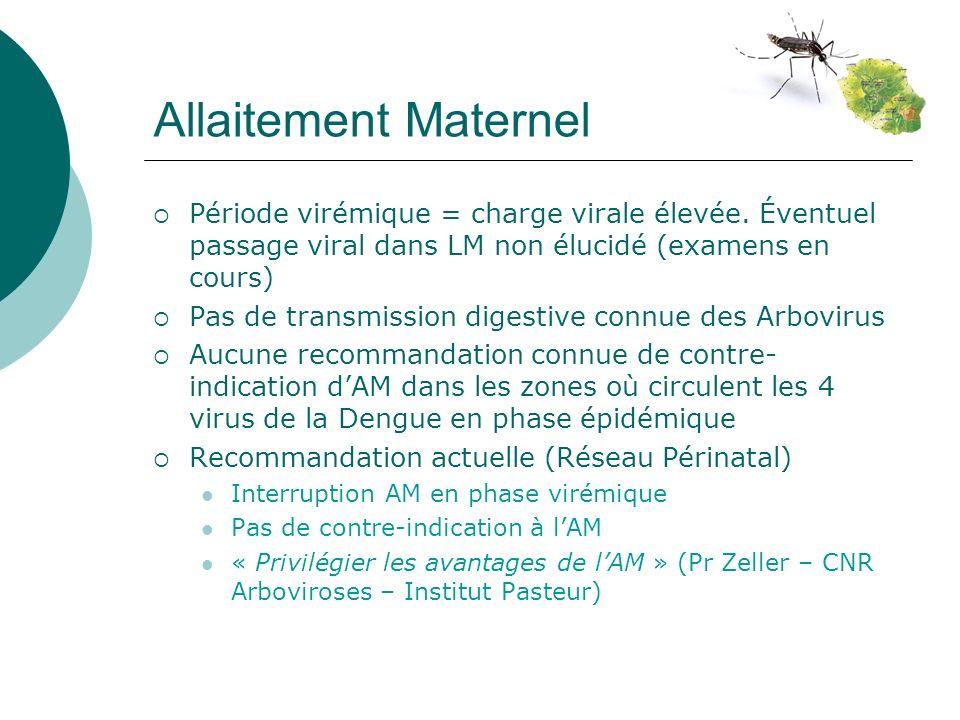 Allaitement Maternel Période virémique = charge virale élevée. Éventuel passage viral dans LM non élucidé (examens en cours)