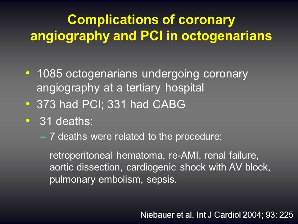 Complications of coronary angiography and PCI in octogenarians