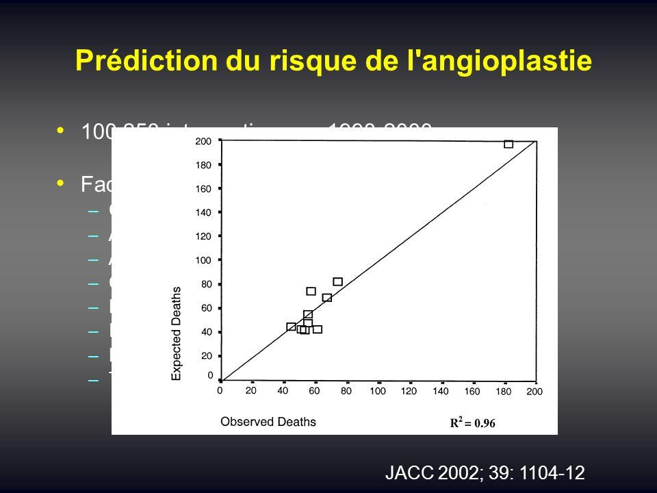 Prédiction du risque de l angioplastie
