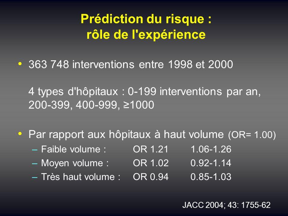 Prédiction du risque : rôle de l expérience