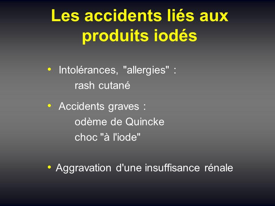 Les accidents liés aux produits iodés