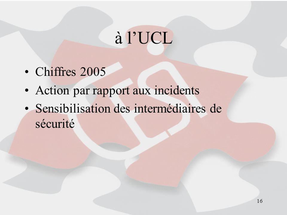 à l'UCL Chiffres 2005 Action par rapport aux incidents