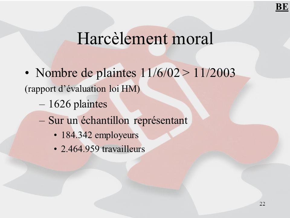 Harcèlement moral Nombre de plaintes 11/6/02 > 11/2003