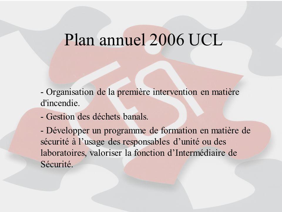 Plan annuel 2006 UCL - Organisation de la première intervention en matière d incendie. - Gestion des déchets banals.