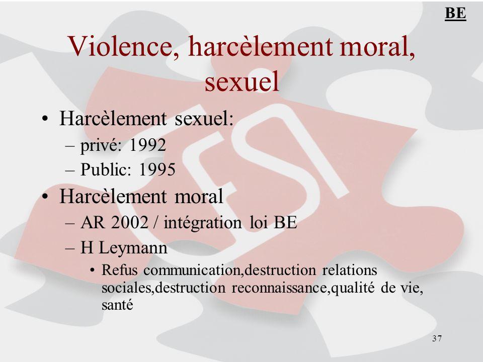Violence, harcèlement moral, sexuel