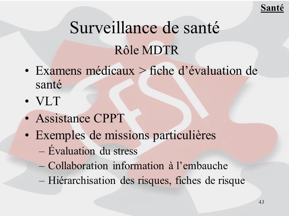 Surveillance de santé Rôle MDTR