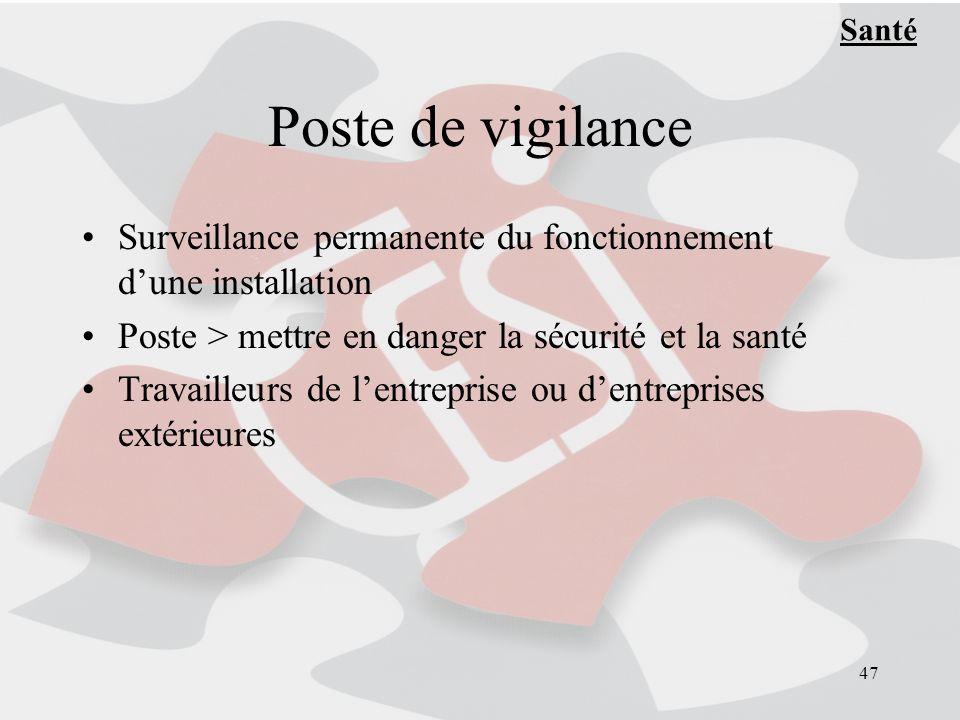 Santé Poste de vigilance. Surveillance permanente du fonctionnement d'une installation. Poste > mettre en danger la sécurité et la santé.