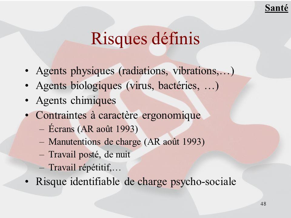 Risques définis Agents physiques (radiations, vibrations,…)