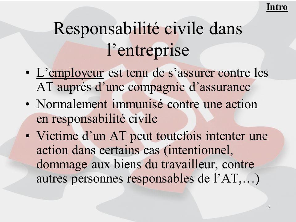 Responsabilité civile dans l'entreprise