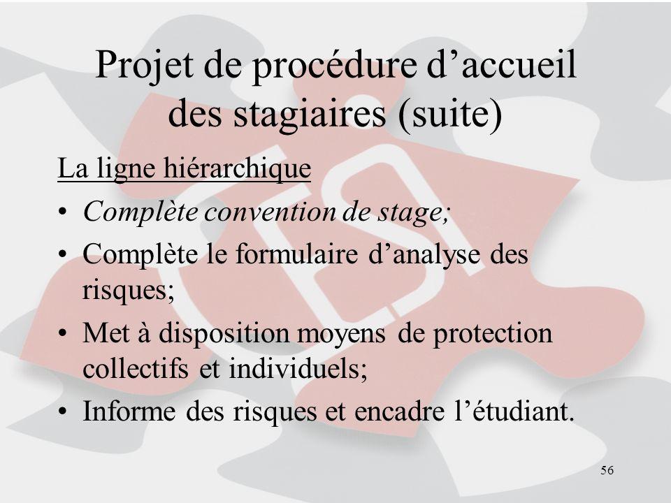 Projet de procédure d'accueil des stagiaires (suite)