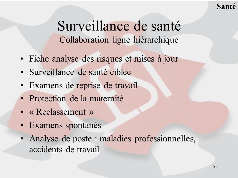 Surveillance de santé Collaboration ligne hiérarchique