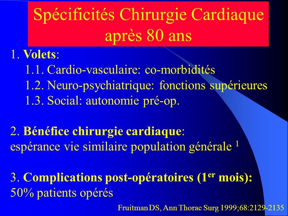 Spécificités Chirurgie Cardiaque