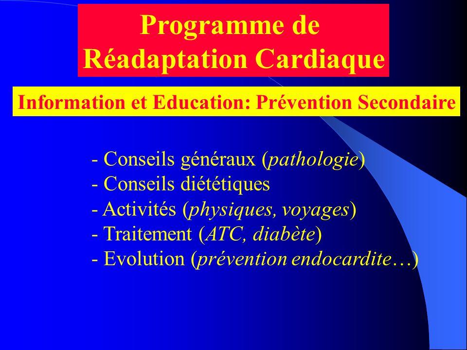 Réadaptation Cardiaque