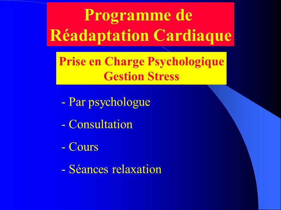 Réadaptation Cardiaque Prise en Charge Psychologique