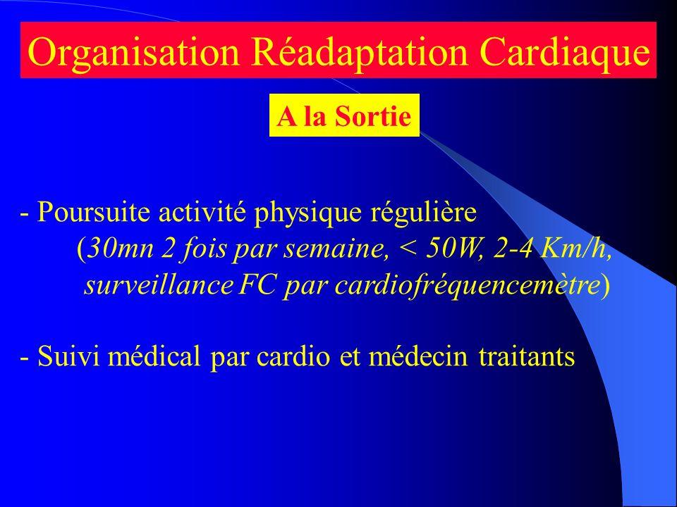 Organisation Réadaptation Cardiaque
