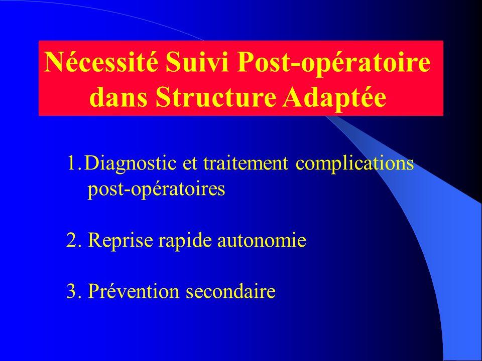 Nécessité Suivi Post-opératoire dans Structure Adaptée