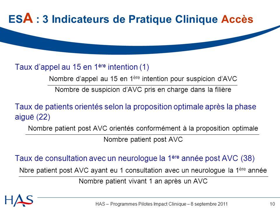 ESA : 3 Indicateurs de Pratique Clinique Accès