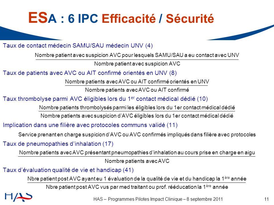ESA : 6 IPC Efficacité / Sécurité
