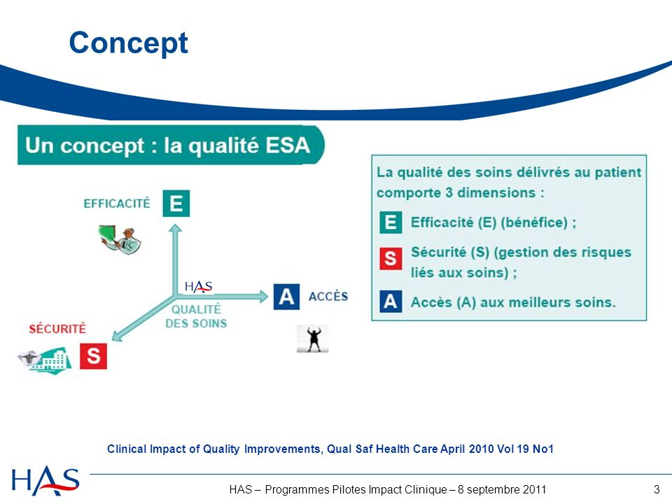 HAS – Programmes Pilotes Impact Clinique – 8 septembre 2011