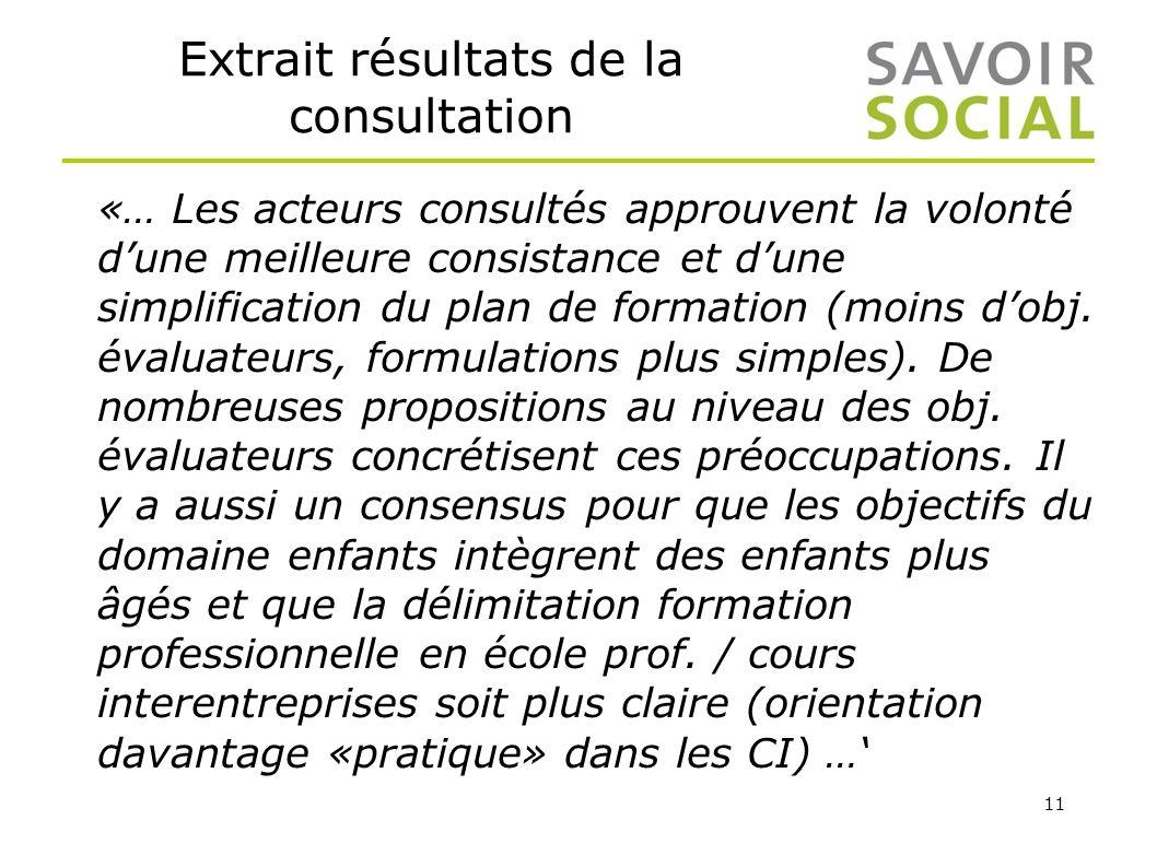 Extrait résultats de la consultation