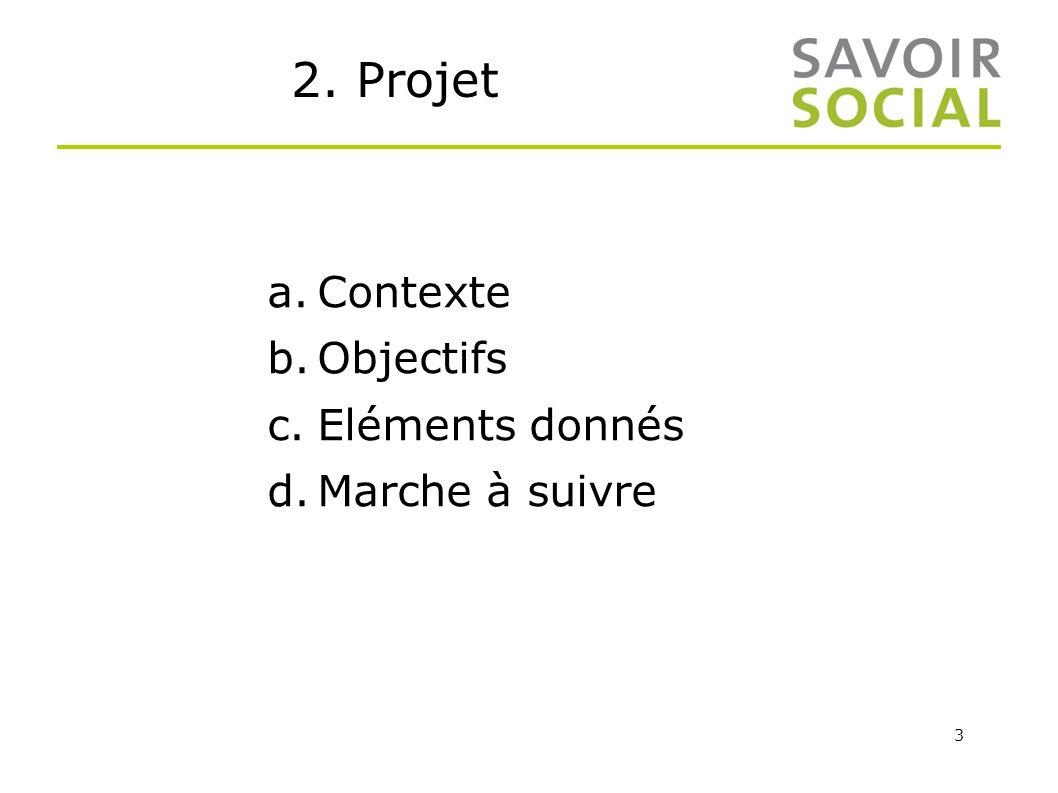 2. Projet Contexte Objectifs Eléments donnés Marche à suivre
