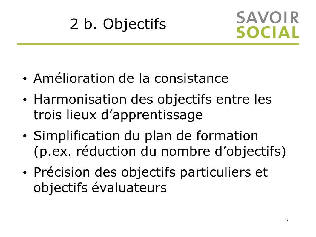 2 b. Objectifs Amélioration de la consistance