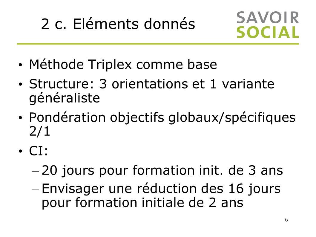 2 c. Eléments donnés Méthode Triplex comme base